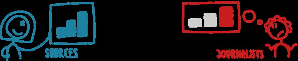 Datawrapper River Screenshot