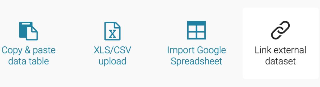 Datawrapper's data upload options