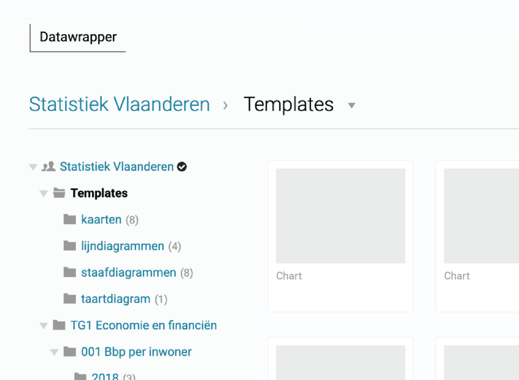 folder structure of Statistiek Vlaanderen