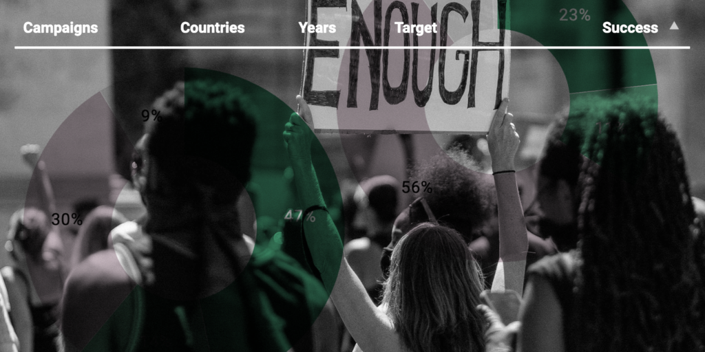 header image protests with chart muliplied on top