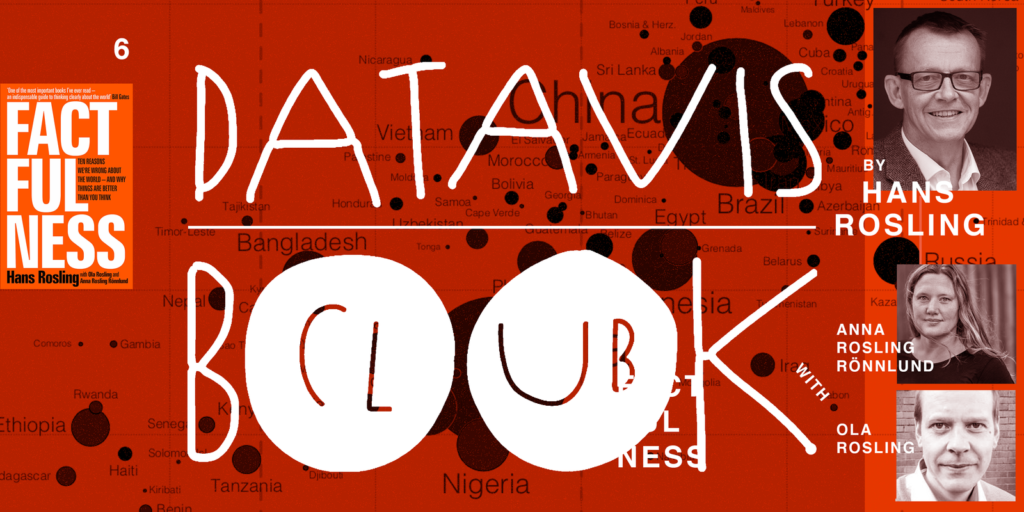 data vis book club cover factfulness with portraits of Hans anna and ola rosling