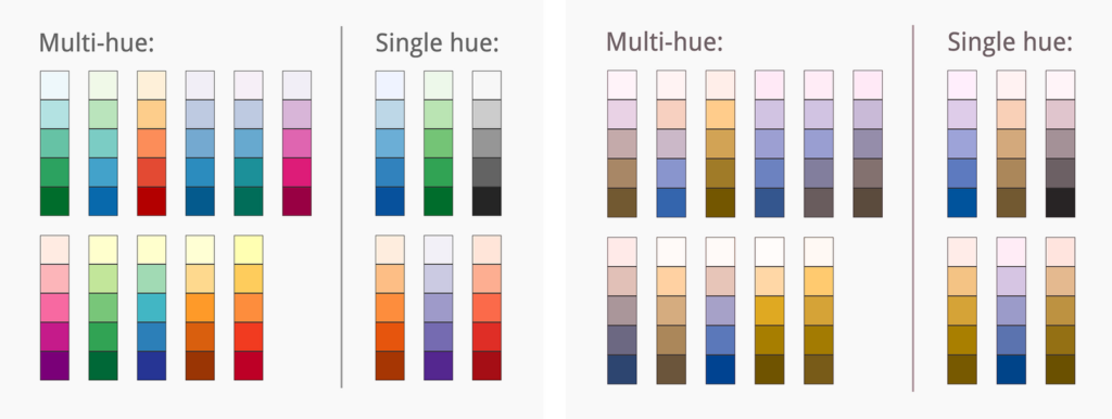 green-blind view of Colorbrewer palettes