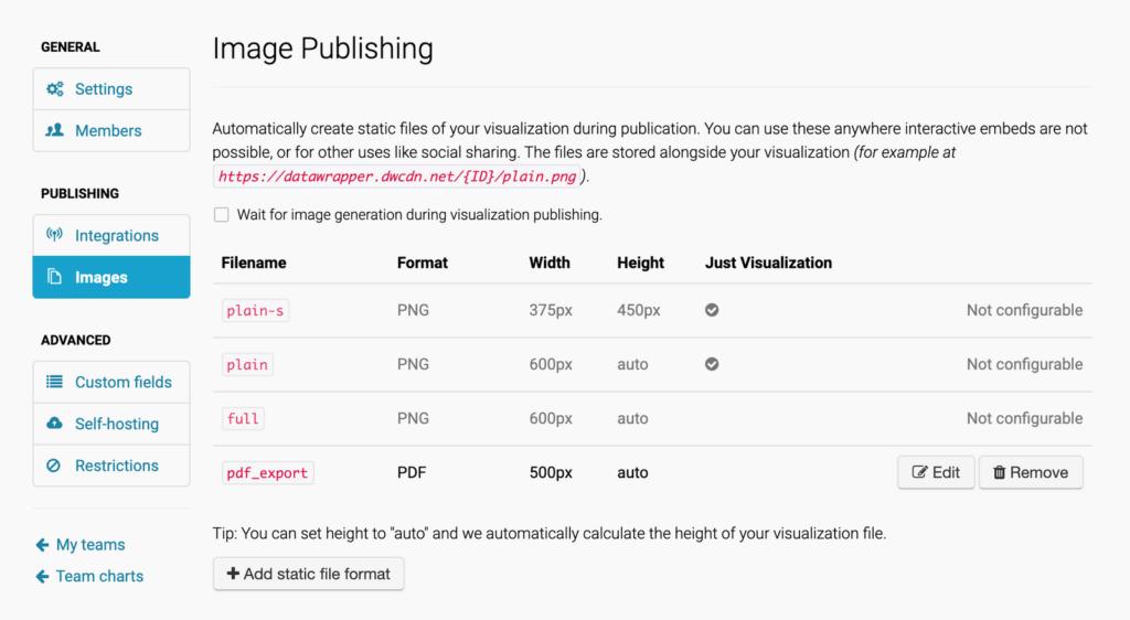 Image Publishing UI in team settings