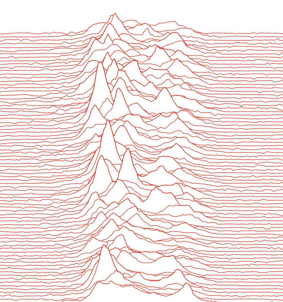 Ridgeline plot variation: fading out