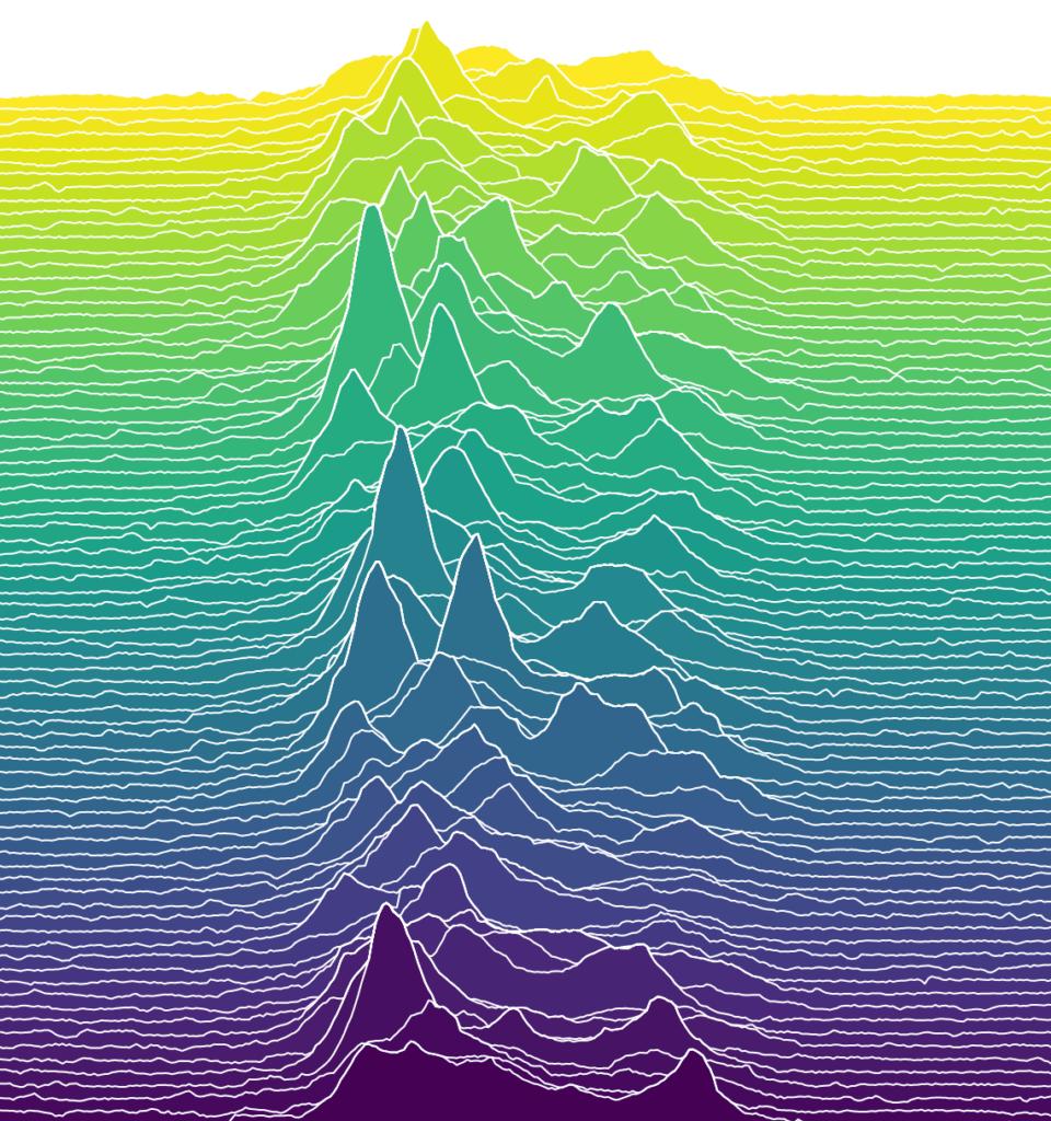 Ridgeline plot variation: Viridis color scheme
