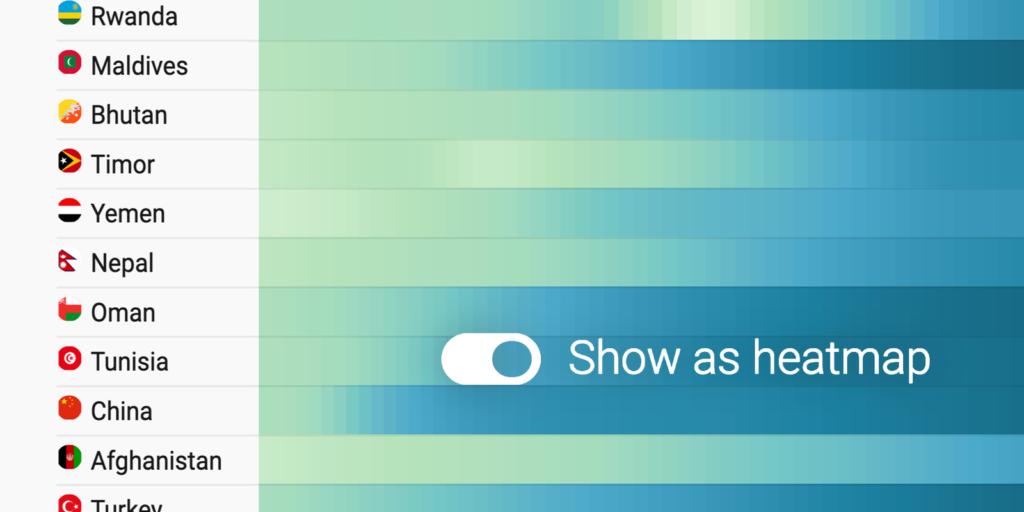 header image heatmaps, showing a heatmap