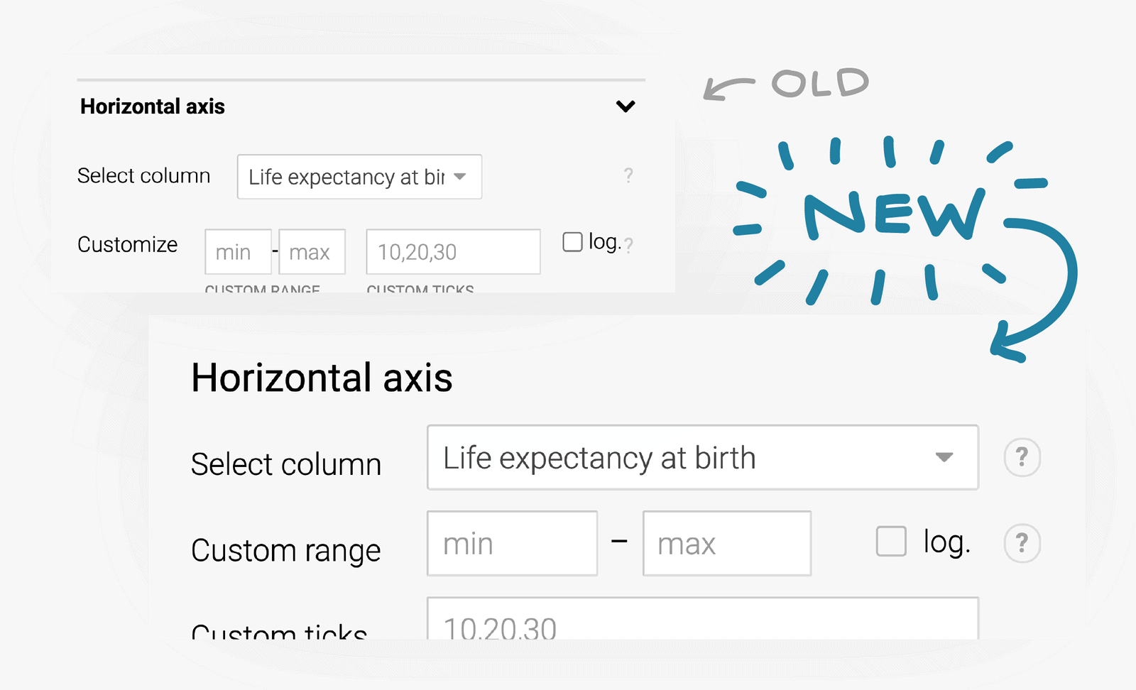 old and new Datawrapper controls
