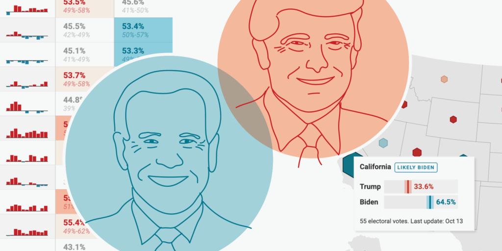 Illustration of Joe Biden and Donald Trump