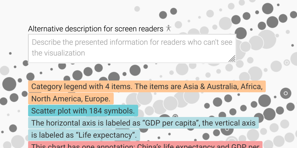 """decorative header image showing the text field for """"alternative description"""" in the Datawrapper app and text that the screen reader will announce when encountering a scatter plot."""