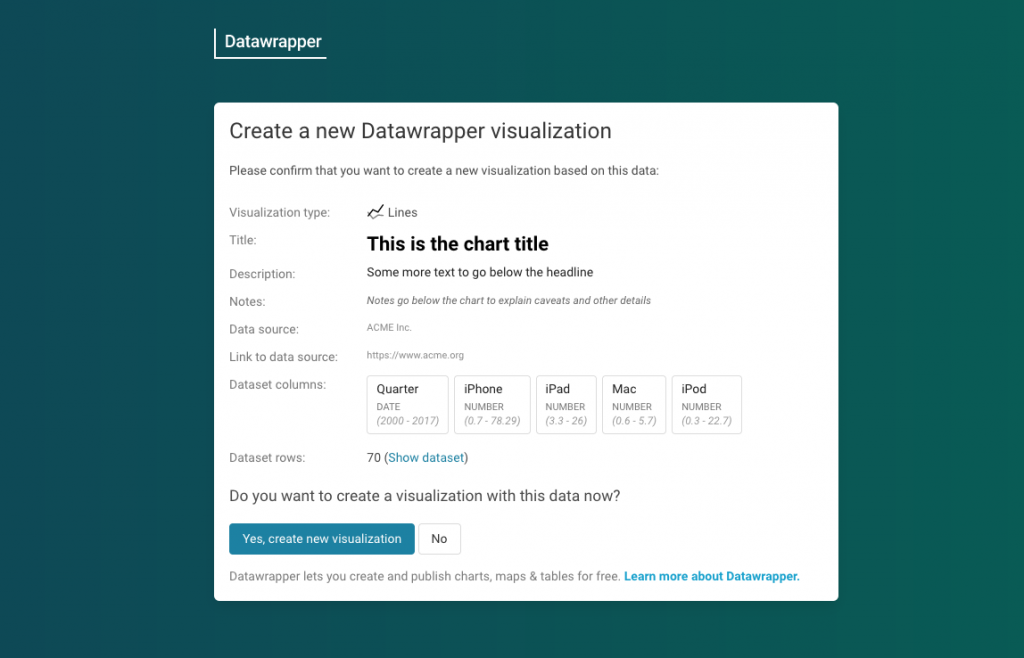 """Screenshot of a website with a dark background and a white area in front. Above the area is the Datawrapper logo. In the white area, it says """"Create a new Datawrapper visualization"""". Then it shows what the visualization would look like. Below is a button with the words """"Yes, create a new visualization""""."""