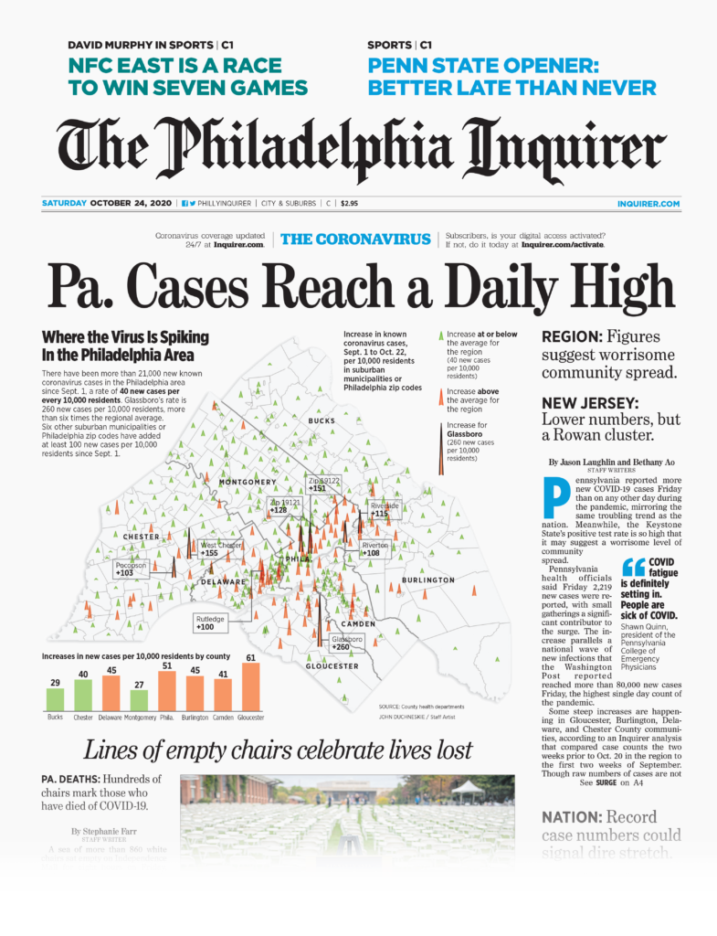 The front page of the Inquirer, showing a Datawrapper print map of Philadelphia-region COVID cases